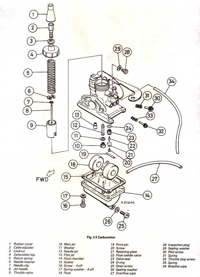 seymour duncan avenger wiring diagram seymour duncan tone